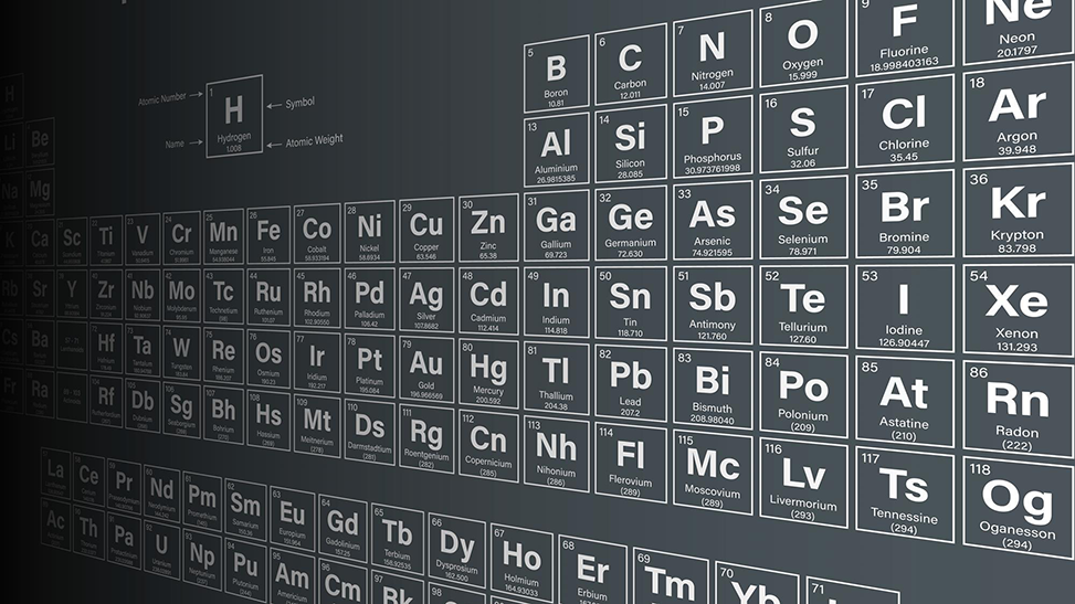 The periodic table on a blackboard.